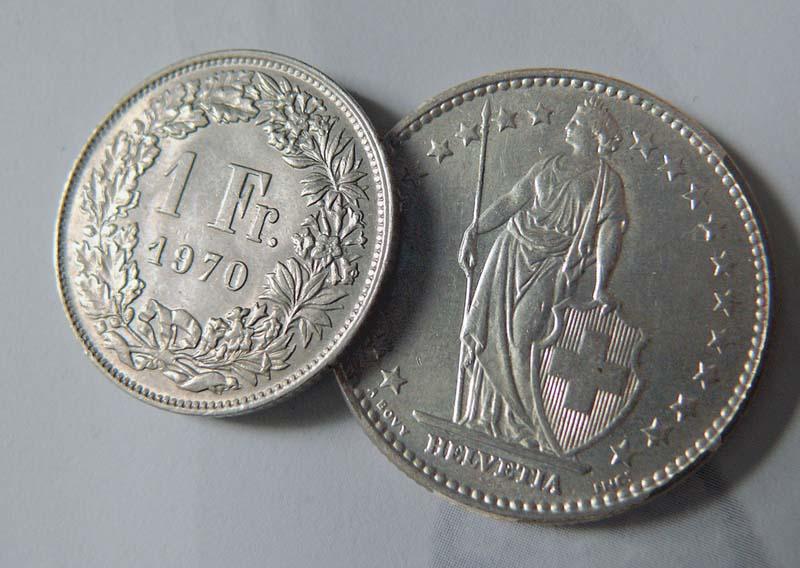 Курс швейцарського франка